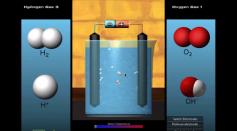 How catalyst works in water splitting