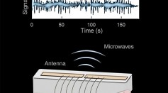 The First Step toward Ultra-High-Speed Wi-Fi