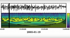 The Earth's Magnetic Song