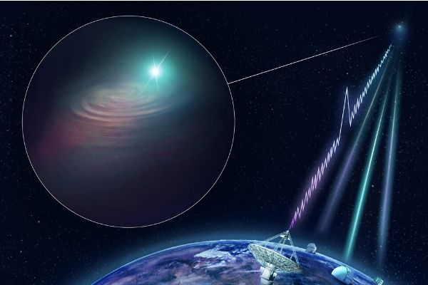 Someone Is out There, Fast Radio Bursts Were Found From a Close by Galaxy