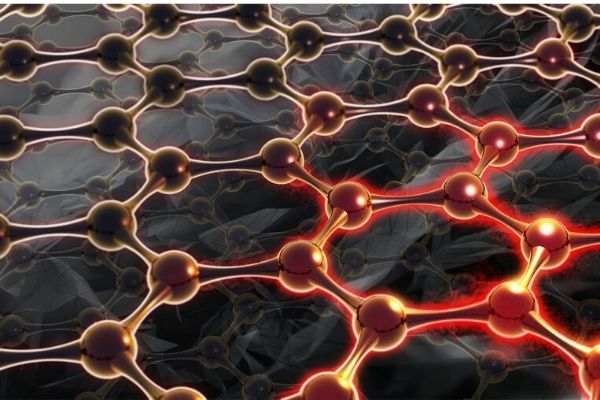 What Is the True Nature of Graphite and Graphene Melting Behavior Can It Be Solved