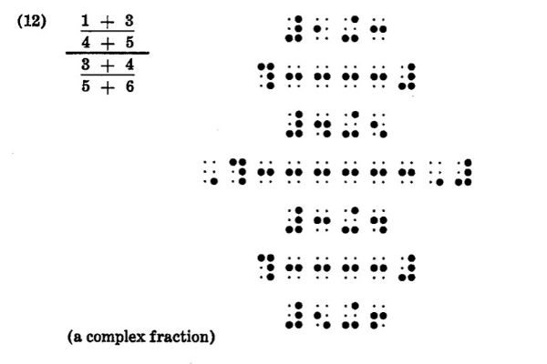 Brand New System for Braille Math Books Created By