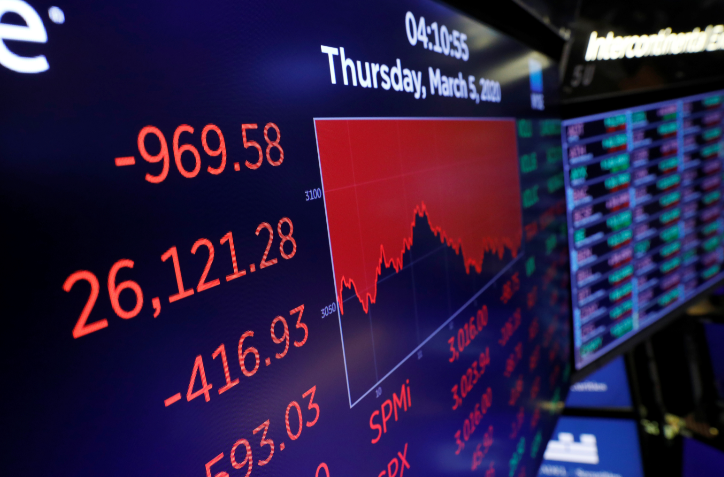 Dow Plunges 2,000 Points Amid Coronavirus Fears, Investment Experts Urge Calm | Science Times