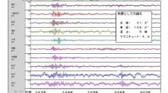 Seismogram Measured In Japan