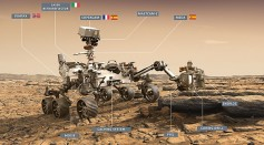 Science Times - Trial Device MOXIE Aboard NASA's Perseverance Rover Could Contribute to Rockets' Launch Off Mars in the Future
