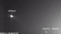 Venus, Earth, and Mars, as spotted by the Solar Orbiter
