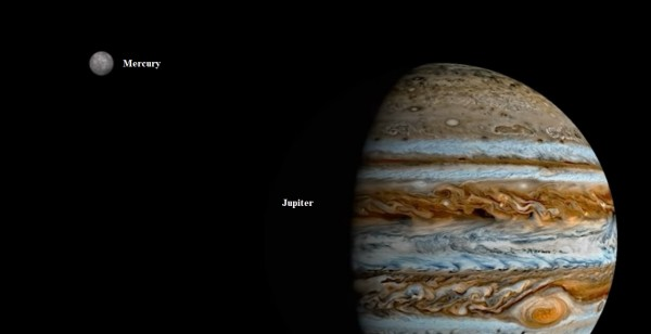 Jupiter and Mercury In Conjunction On March 5, Here's How To See It