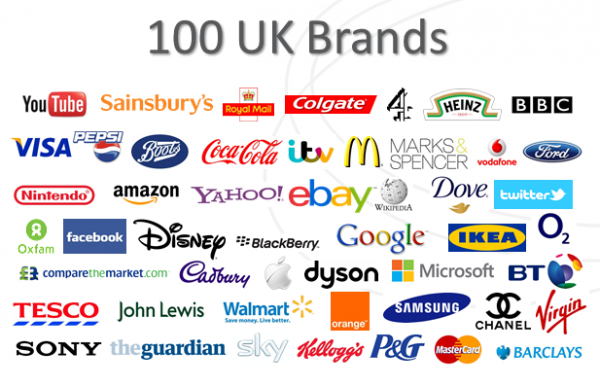 100 Famous UK Brands, from Mobile Game Logos Quiz