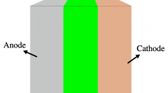 A Diagram of a Solid State Battery