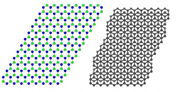 Comparison of Boron-Nitride sheets and Graphene sheets to illustrate packing and structural difference
