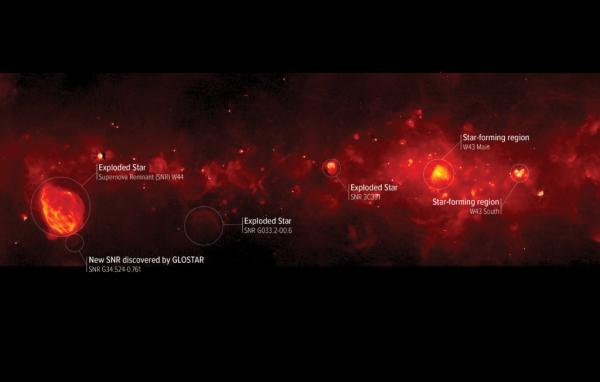 Formation Milky Way