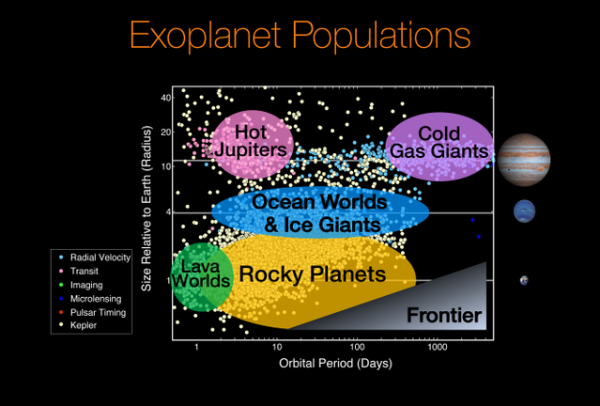 Science Times - Exoplanet 35 Light-Years Away from Earth Has 320 Degrees Fahrenheit Temperature; Hot Enough for Baking