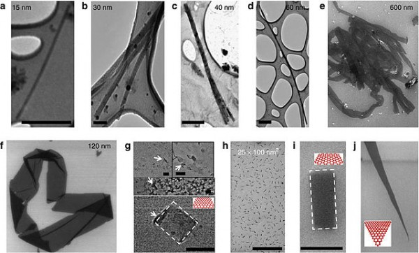 Science Times - Graphene Nanoribbons Made from Squashed Carbon Nanotubes; A New Technique to Make GNRs Have Smooth Edges