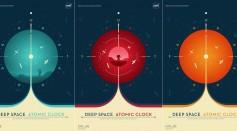 Deep Space Atomic Clock Posters