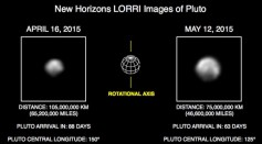 Latest Images of Pluto