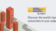 QS released the top ranking universities in the world for 2015